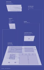 IBM Think 2018 миникомпьютер
