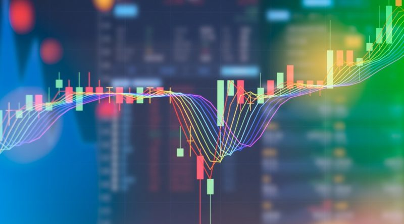 Колебания цены биткоина