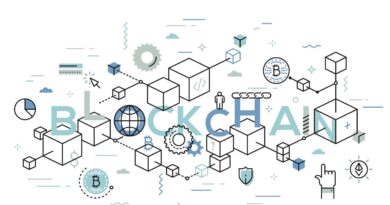 IoT блокчейн платформа